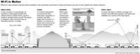 08WIFI.chart